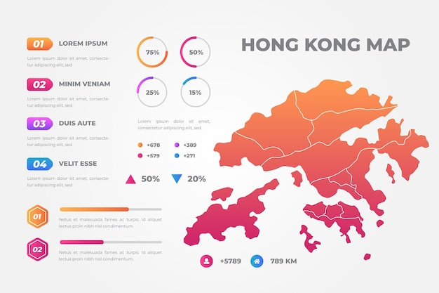 Gráficos de mapa de gradiente hong kong
