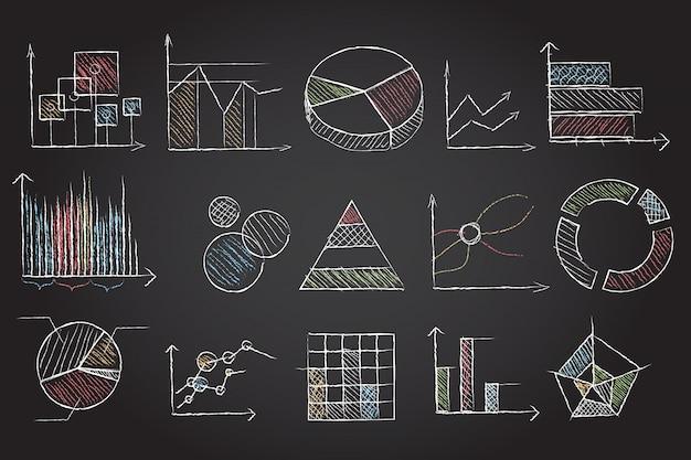 Gráficos de quadro de giz