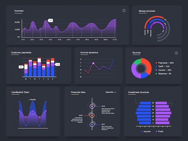 Gráficos do painel. página da web infográfico, dados gráficos ui tela cartões e modelo de diagrama de gráfico de estatística. análise de vendas, auditoria financeira. infocharts de monitoramento de investimentos em fundo preto Vetor Premium