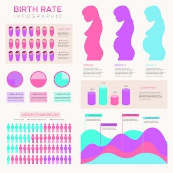 Gráficos estatísticos infográficos de taxa de natalidade