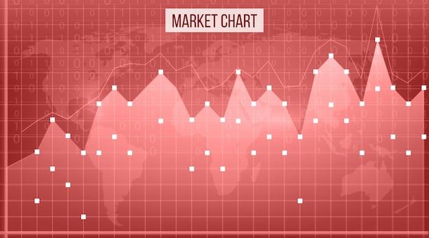 Gráficos financeiros de dados corporativos