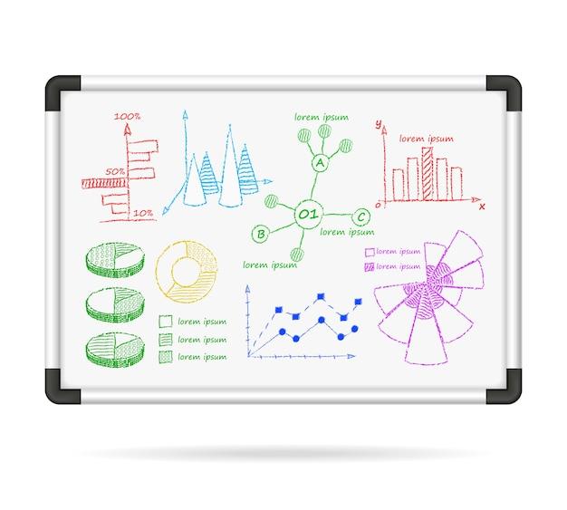Gráficos infográficos do quadro marcador