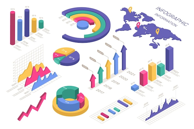 Gráficos isométricos diagrama de círculo mapa mundial torta e gráfico de rosca análise de dados gráficos infográfico