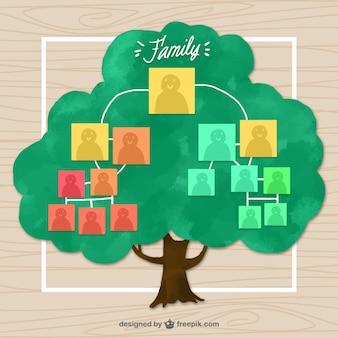 Grande árvore de família pintados com aguarela