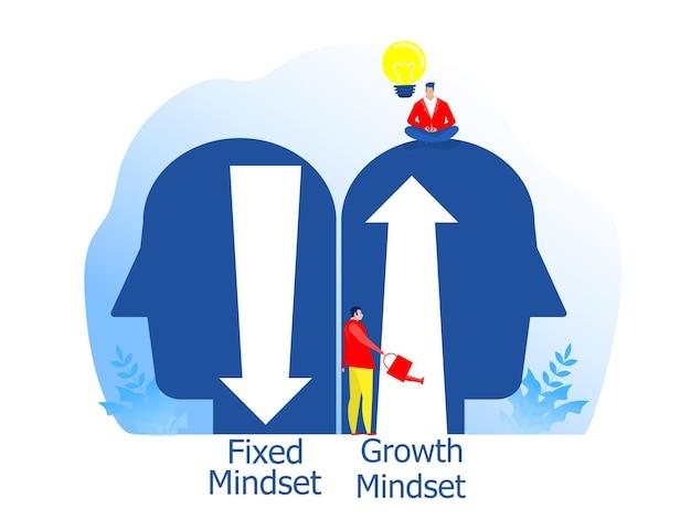 Grande cabeça humana. mentalidade de crescimento e mentalidade fixa