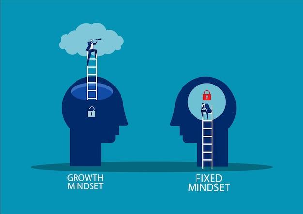 Grande cabeça humana pensa crescimento mentalidade diferente mentalidade fixa