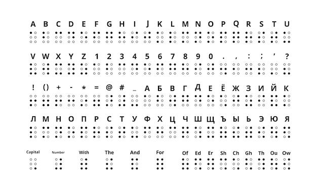 Grande conjunto de sinais em braille de tamanho verdadeiro, alfabeto latino e cirílico