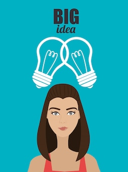 Grandes idéias de mentes jovens