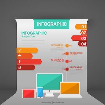 Grátis dispositivos tecnológicos infografia