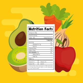 Grupo de frutas e legumes com fatos de nutrição