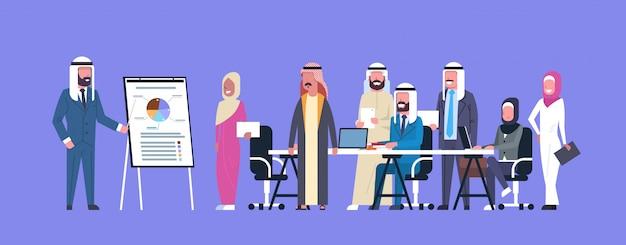 Grupo de pessoas de negócios árabes reunião apresentação flip chart com dados de finanças, empresários muçulmanos, treinamento de equipe conferência