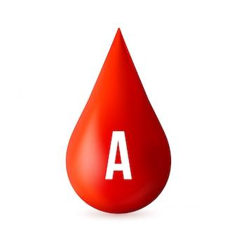 Grupo de tipo sanguíneo, elemento de medicina dia doador.
