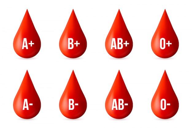 Grupo do tipo sanguíneo