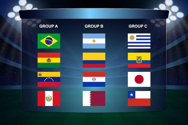 Grupos da copa do futebol da américa do sul