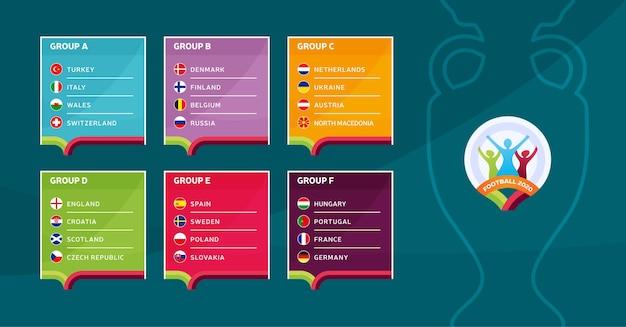 Grupos da fase final do torneio de futebol europeu 2020