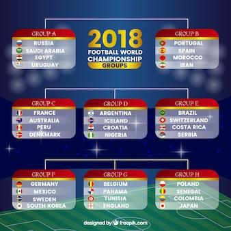 Grupos de campeonato do mundo de futebol com bandeiras diferentes