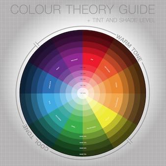 Guia da teoria das cores com e nível de sombra