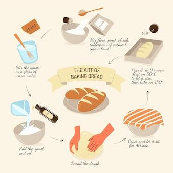 Guia de pão caseiro