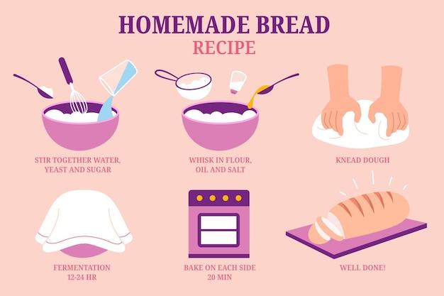 Guia de receitas de pão caseiro