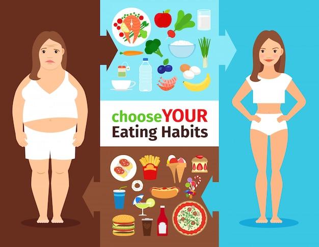 Hábitos alimentares, vetorial, mulheres, infographics