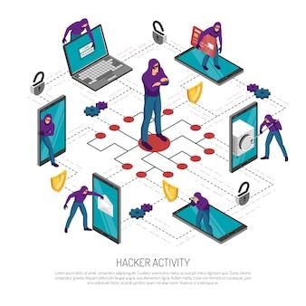 Hacker roubar dinheiro e fluxograma isométrico de informações pessoais em 3d branco