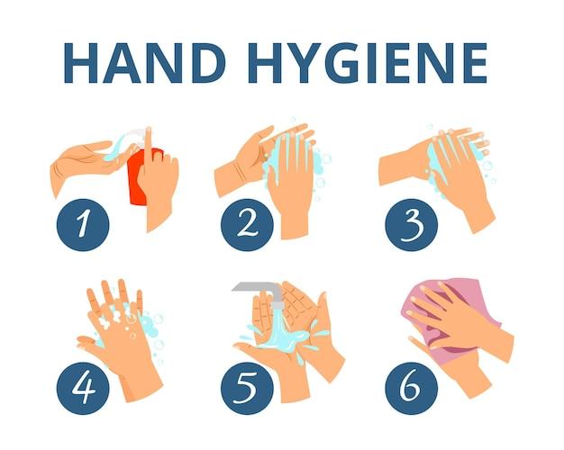 Higiene das mãos. como lavar as mãos instrução.