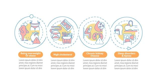 Hipertensão causa modelo de infográfico de vetor. elementos de design de estrutura de tópicos de apresentação de colesterol alto. visualização de dados em 4 etapas. gráfico de informações do cronograma do processo. layout de fluxo de trabalho com ícones de linha
