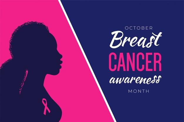 Histórico do mês de conscientização do câncer de mama