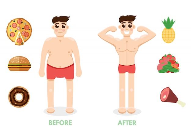 Homem antes e depois da aptidão