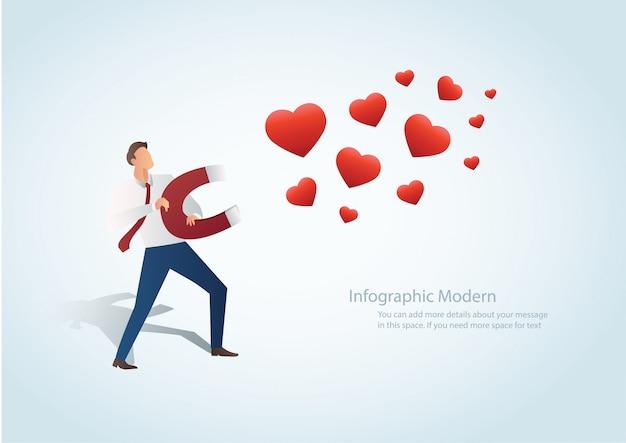 Homem atraindo o coração