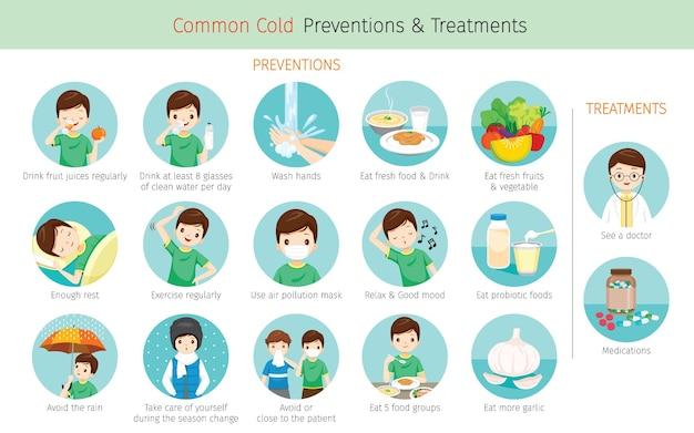 Homem com prevenção e tratamentos para resfriado comum