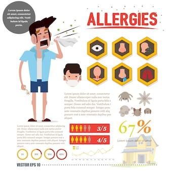 Homem de alergia com o conjunto de ícones de alergia. infográfico.