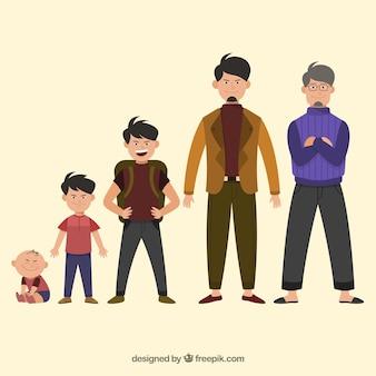 Homem de diferentes idades
