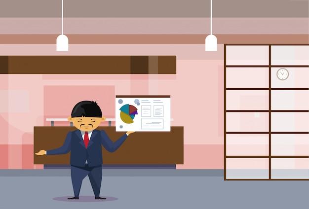 Homem de negócios asiáticos levando relatório de finanças de apresentação no flip-chart