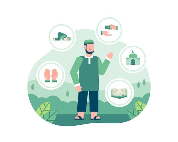 Homem de pé e rodeado por ícones islâmicos