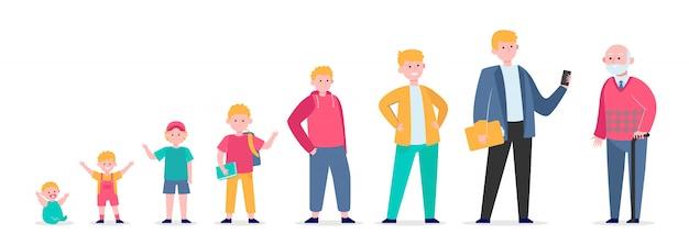 Homem desde a infância até a evolução do aposentado