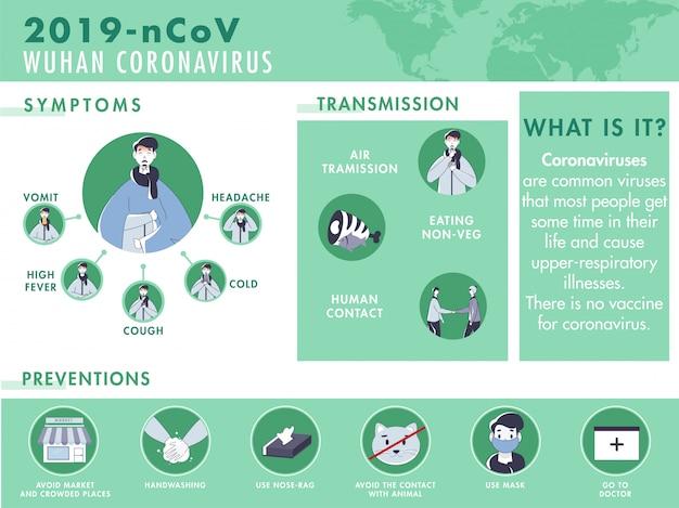 Homem doente, mostrando sintomas com informações sobre transmissão e prevenção para o conceito 2019-ncov wuhan coronavirus.