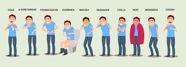 Homem doente. sintomas