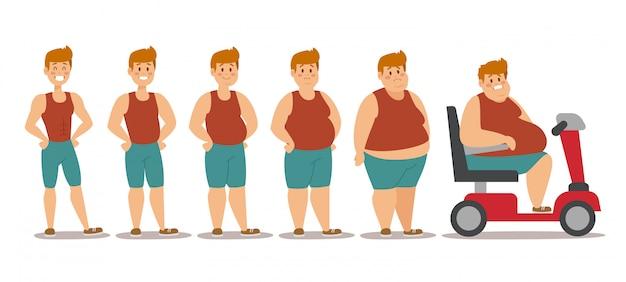 Homem gordo cartoon estilo diferentes estágios ilustração vetorial