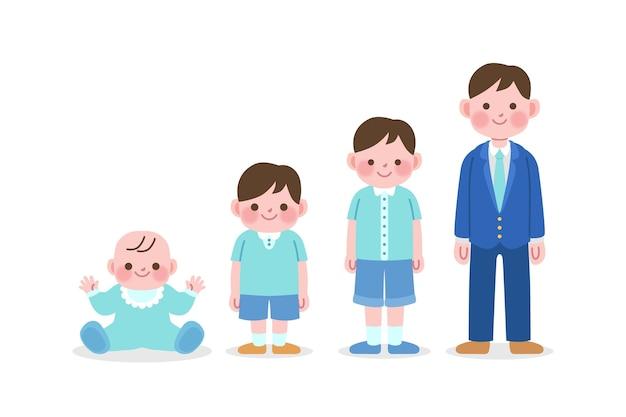 Homem japonês em diferentes idades