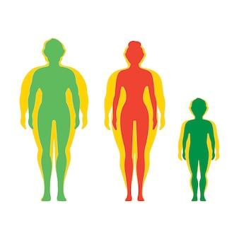Homem magro e gordo, mulher e criança