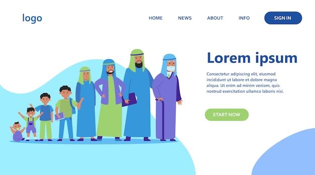 Homem muçulmano em diferentes idades