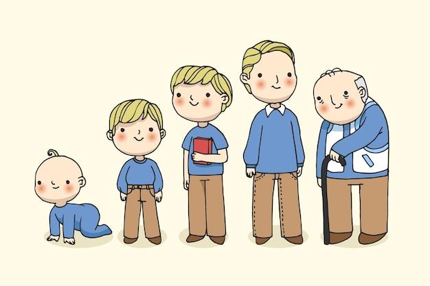 Homem na ilustração de diferentes idades