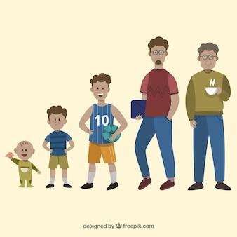 Homem negro de diferentes idades