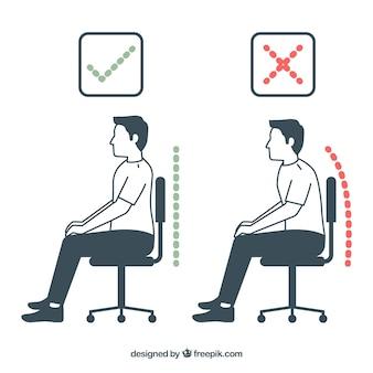 Homem sentado corretamente e incorretamente