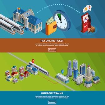 Homepage da estrada de ferro