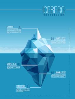 Iceberg e sob o modelo de infográfico do oceano antártico de água.