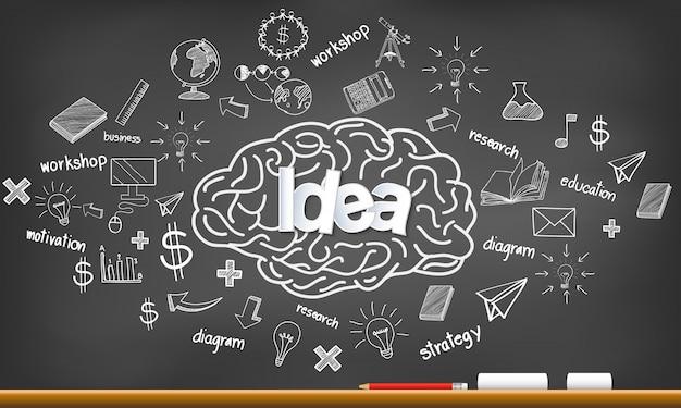 Ícone de cabeça do cérebro com várias idéias nos negócios. criatividade. desenho sobre fundo de quadro-negro. mente aberta.