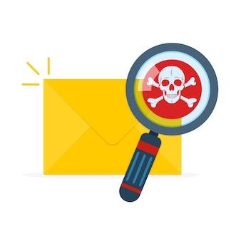 Ícone de spam de correio com o crânio. ilustração.