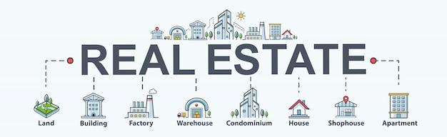 Ícone de web bandeira imobiliária de propriedade e investimento. terra e construção.